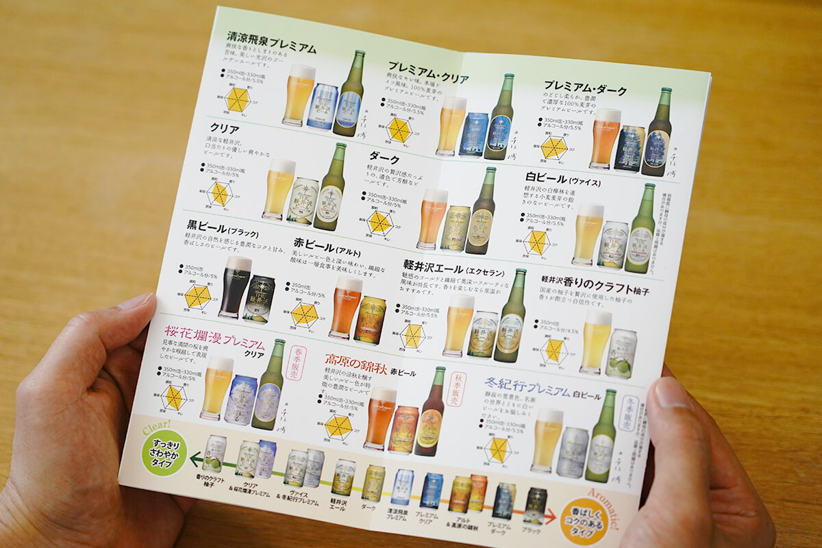 THE軽井沢ビール 母の日 種類・銘柄パンフレット